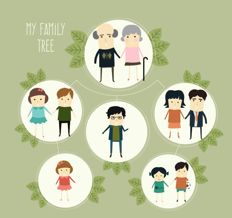 ustawienia rodzinne